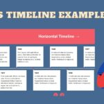 50 of the best CSS Timeline Examples for inspiration in 2021